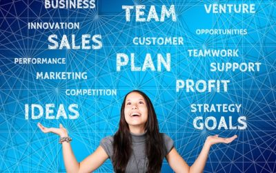 4 Key Points to Branding