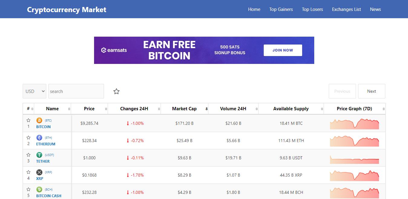 cryptocurrencymarket.us